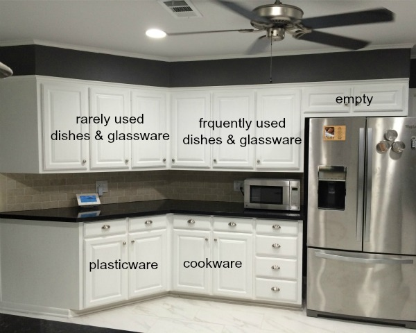 Kitchen Cabinet Organization Rainer Life